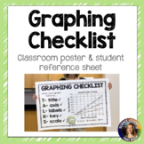 Graphing Checklist Posters