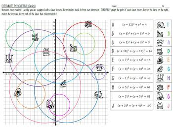 Graphing Circles- Exterminate the Monsters!