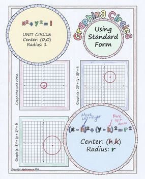 Graphing Circles using Standard Form Doodle Notes or Graphic Organizer