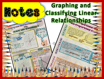 Graphing/Classifying Linear Proportional and Non-Prop Relationships Doodle Notes