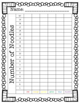 Graphing Dyed Noodles - Printable Freebie!