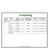 Graphing Compacting Unit