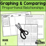 Graphing & Comparing Proportional Relationships