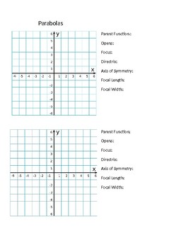 Graphing Conic sections