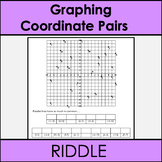 Graphing Coordinate Pairs Riddle