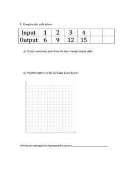 Graphing Coordinate Pairs from Patterns Practice