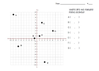 Graphing Coordinate Points Task Cards and Worksheets