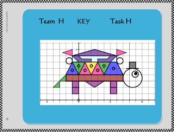 Graphing Coordinates 10Activities/Tasks leading to mystery pictures with Keys