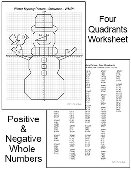 Coordinate Graphing Winter Math Worksheets - Penguin, Snowman, Polar ...