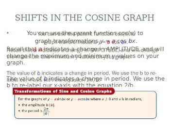 Graphing Cosine