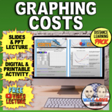 Graphing Cost Curves Bundle