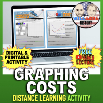 Graphing Costs Activity