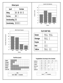 Graphing - Counting Frequencies - 6 Pages