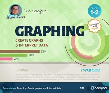 Graphing: Create graphs and Interpret data