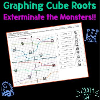 Graphing Cubed Root Functions- Exterminate the Monsters! 2 Worksheets Included