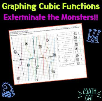 Graphing Cubic Functions- Exterminate the Monsters! 2 Worksheets Included