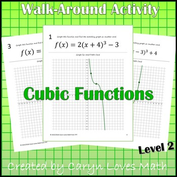 Graphing Cubic Functions ~Level 2~Graph by Transformations Walk Around Activity