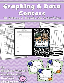 Graphing & Data Centers