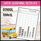 Data and Graphing - Travel to school