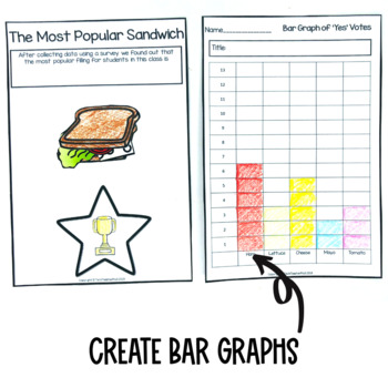 Graphing Data Pack Which type of sandwich do you like? survey graph interpret