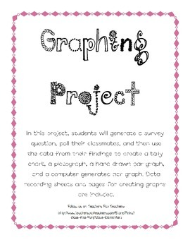 Graphing Data Project