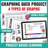Graphing Data PBL - Histogram, Circle, Dot Plot, Box Plot - Distance Learning