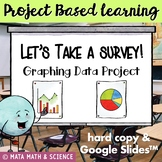 Graphing Data PBL - Histogram, Circle, Dot Plot, Box Plot
