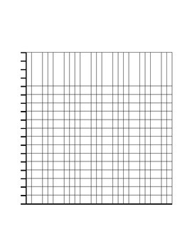 Graphing Data Sorting Activity Tic Tac Toe