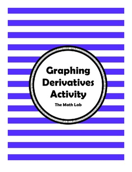 Graphing Derivatives Activity