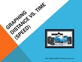 Force and Motion: Graphing Distance vs. Time (Speed) PowerPoint Presentation