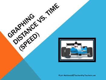 Force and Motion: Graphing Distance vs. Time (Speed) Power