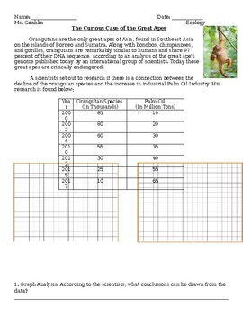 Graphing Ecological Trends
