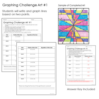 Graphing Equations Stained Glass Art Challenge: Writing and Graphing Equations