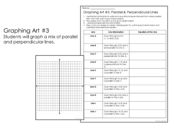 Graphing Equations Art: Parallel and Perpendicular Lines