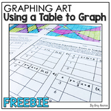 Graphing Linear Equations From a Table Art Activity