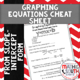 Graphing Equations From Slope-Intercept From Cheat Sheet