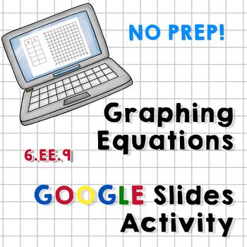 Graphing Equations Google Slides Activity (No Prep!)