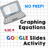 Graphing Equations Google Slides Activity (No Prep!)