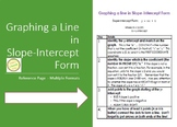 Graphing Linear Equations Handout - Steps to graphing in slope-intercept form