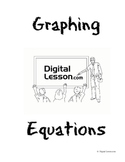 Graphing Equations Lesson