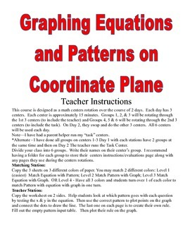 Graphing Equations & Patterns on Coordinate Plane Quad 1 Centers Activities