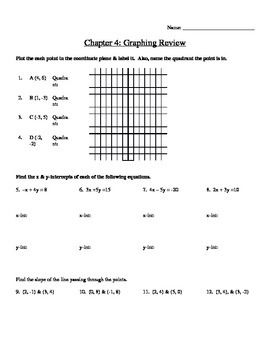 Graphing Equations Review