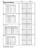 Graphing Linear and Nonlinear Equations with Tables of Values Worksheet