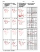 Graphing Equations by Finding Intercepts Worksheet