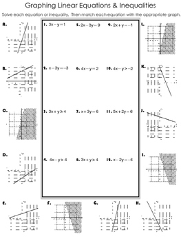 Graphing Equations and Inequalities Matching Review Sheet