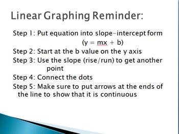 Graphing Equations of Lines