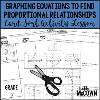 Graphing Equations to Find Proportional Relationships Card Sort Activity Lesson