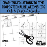 Graphing Equations to Find Proportional Relationships Cut & Paste Activity