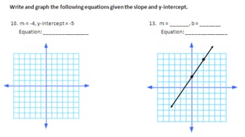 Graphing Equations using Slope-Intercept Form Worksheet