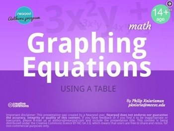Graphing Equations using a table